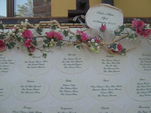 10 consigli per risparmiare sul pranzo di nozze - Pranzo Nuziale Prezzi