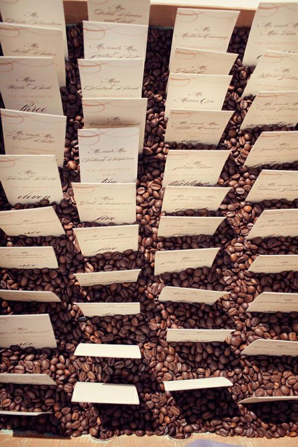 tableau caffè